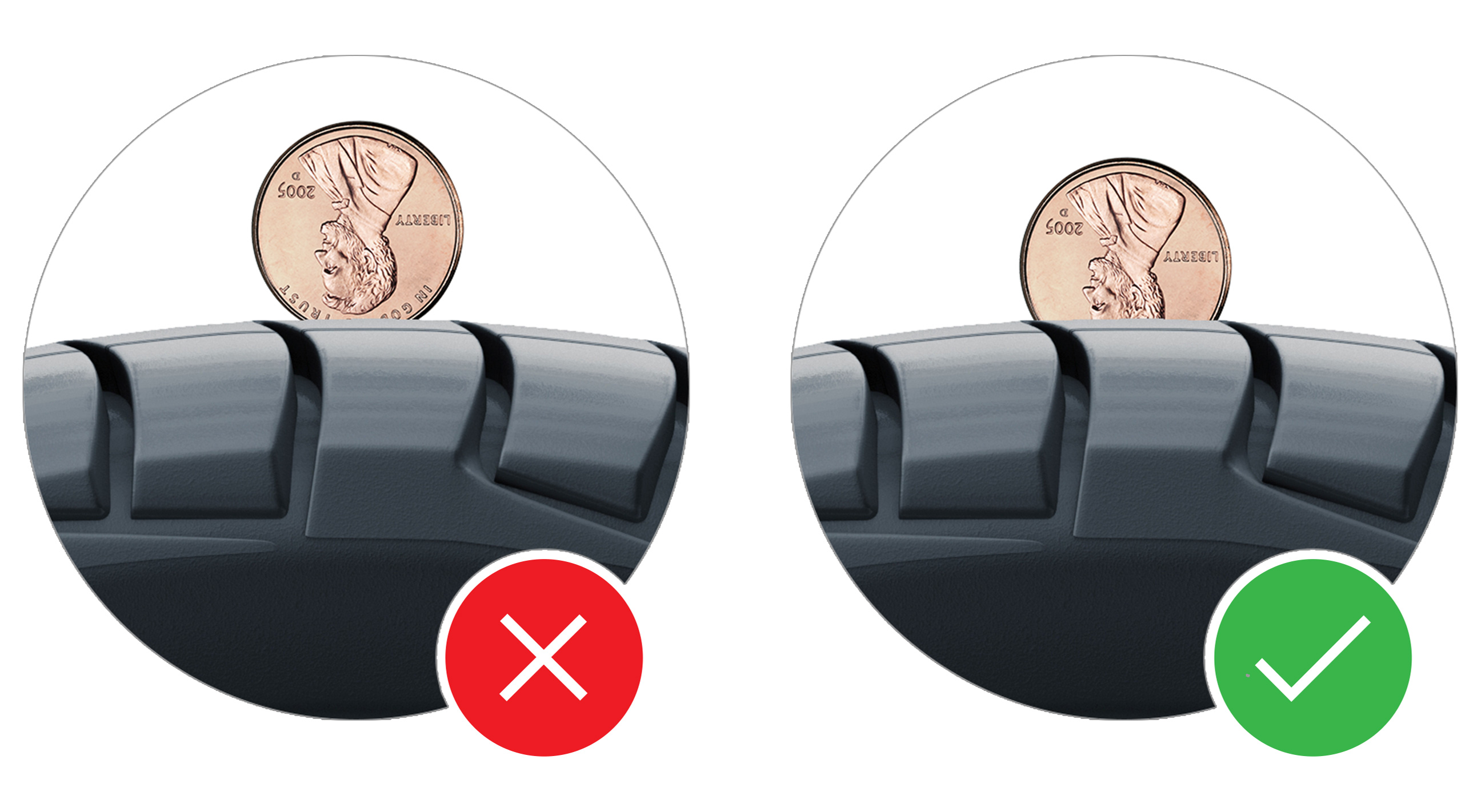 Tire Penny Test >> Replacement Guidance
