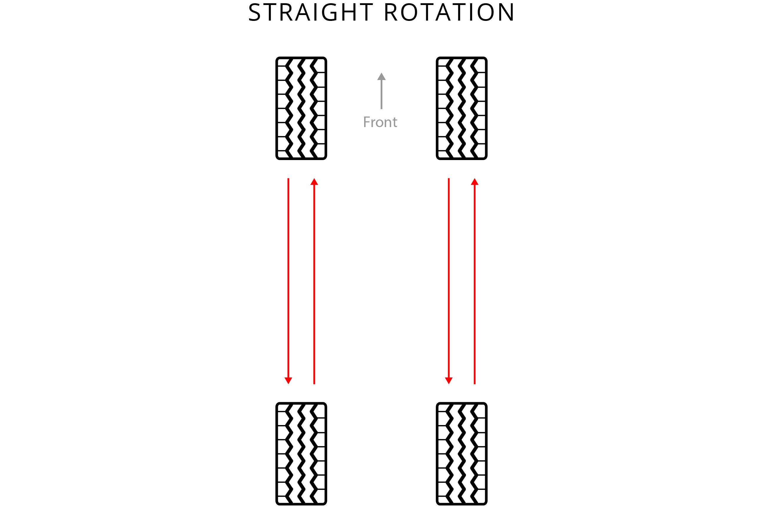 Tire Rotation Tire Alignment Balance Rotation Information